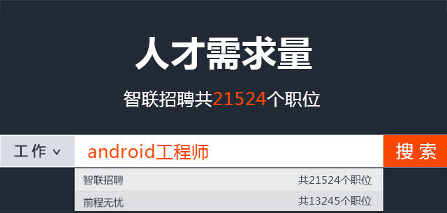 android培训,求职